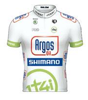 TEAM ARGOS - SHIMANO
