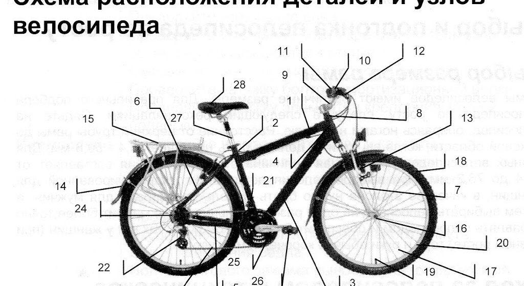 Основные детали и узлы велосипеда