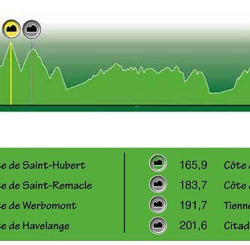 Гран При Валонии/GP de Wallonie 2012 онлайн
