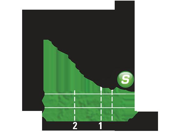 Промежуточный спринтерский финиш 7 этапа Тур де Франс 2015
