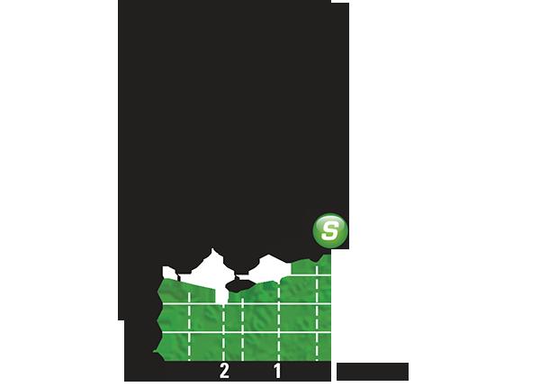 Промежуточный спринтерский финиш 8 этапа Тур де Франс 2015
