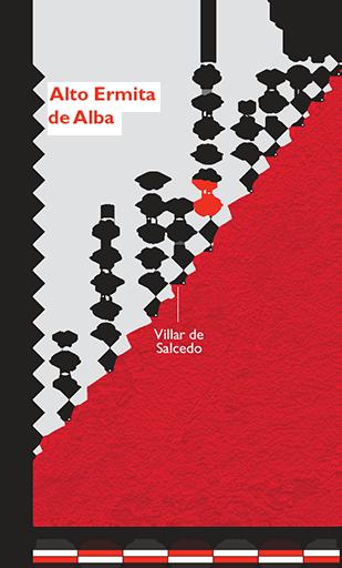 Профиль Ermita de Alba