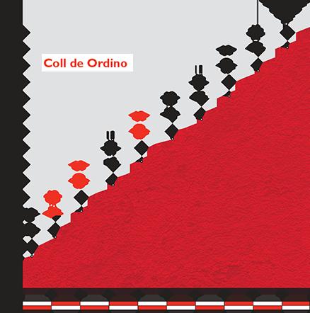 Профиль Coll d'Ordino