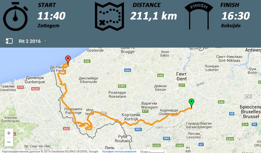 Маршрут Три дня де Панне 2016 этап 2