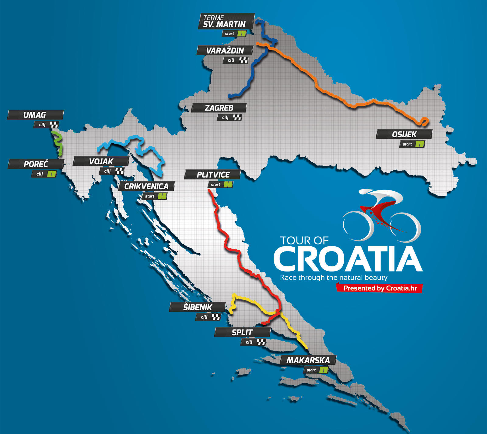 Карта маршрута Тура Хорватии 2016