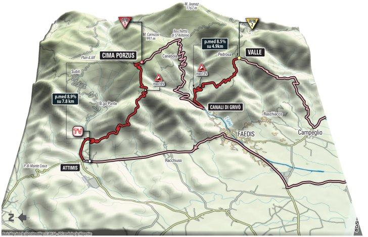 Финальные километры тринадцатого этапа в 3D