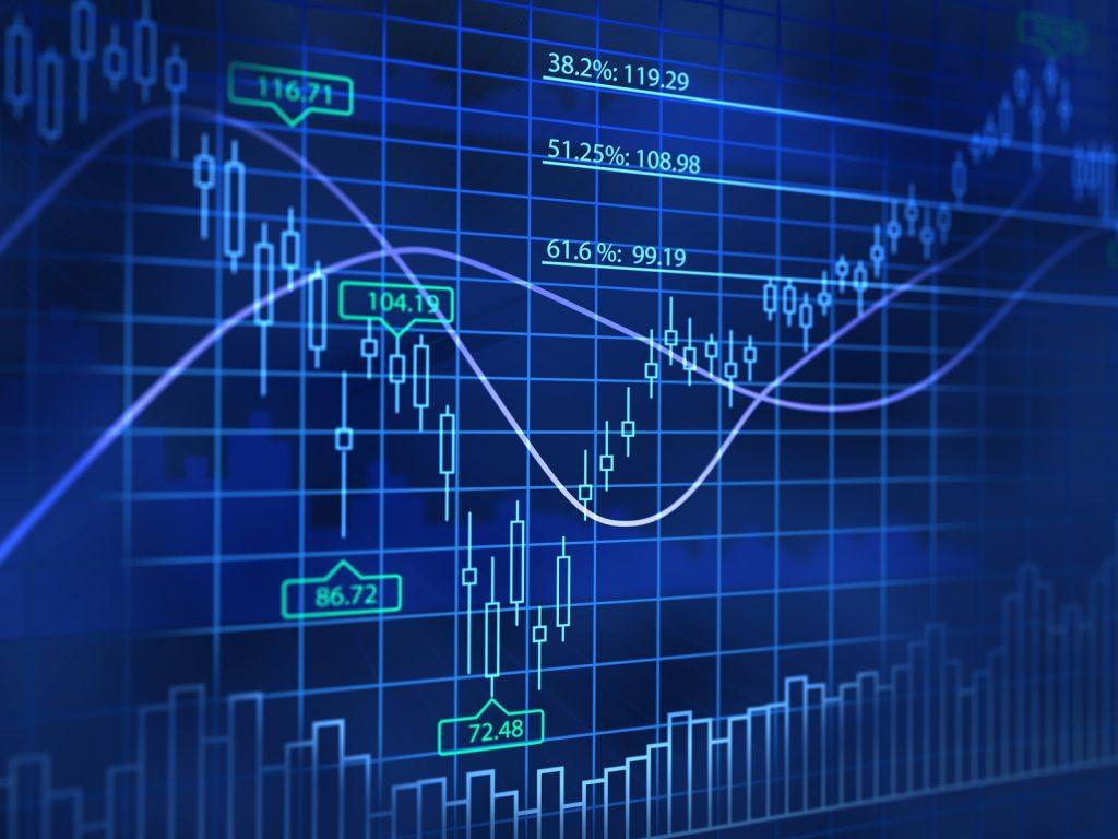 Nadex — Обзор американского брокера бинарных опционов